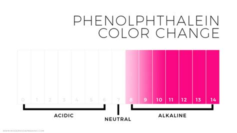 phenolphthalein indicator color chart pictures to pin on