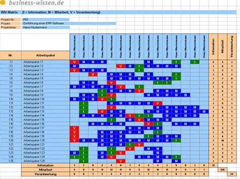 vmi matrix oder imv matrix information mitarbeit