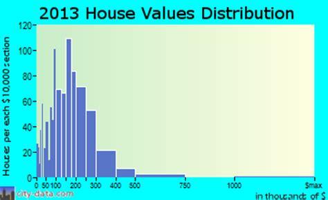 eugene oregon or profile population maps real estate html
