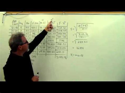 Pgdba Vs Mba by Variance And Standard Deviation Doovi
