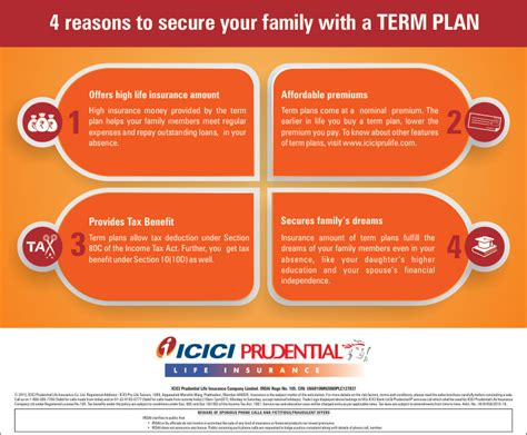 home protection plan insurance icici prulife sitemap