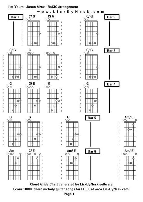 Im Yours Chords For Guitar