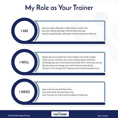Is Trimspa Responsible For Nicoles by My As Your Trainer Infographic Fortress Learning