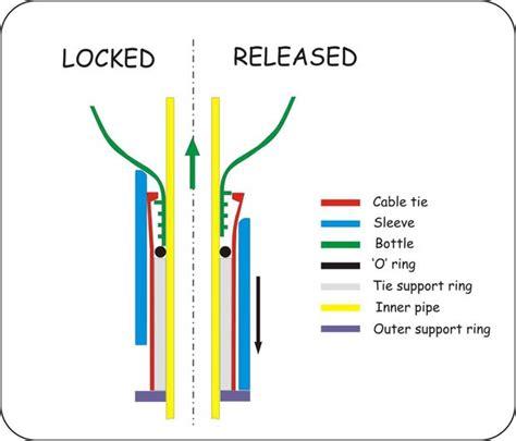water rocket diagram water bottle rocket launch mechanism