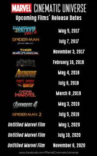 Marvel Release Timeline Best 25 Marvel Release Calendar Ideas On