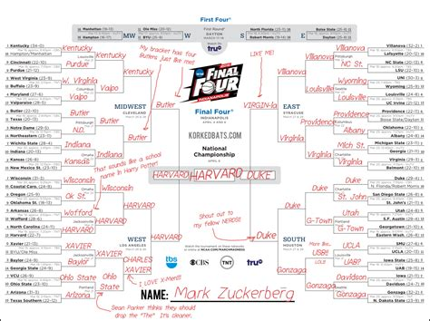 best 2016 march madness bracket names best 2016 march madness bracket names