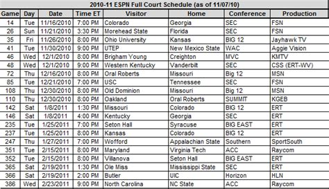 uk basketball schedule central time iowa state basketball game schedule
