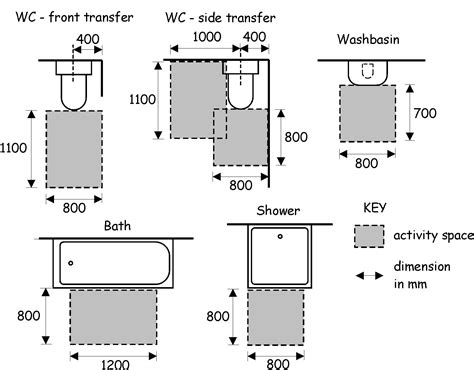 free bathroom design dimensions intended for found home