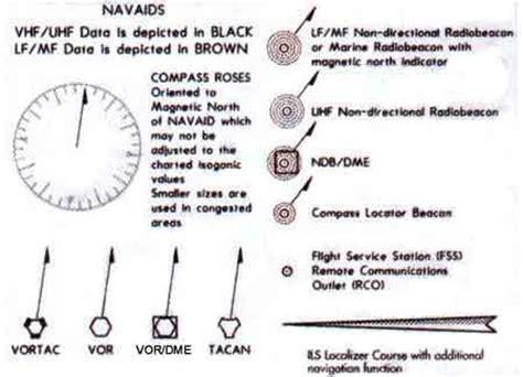 sectional chart symbols sectional chart legend web radio nl