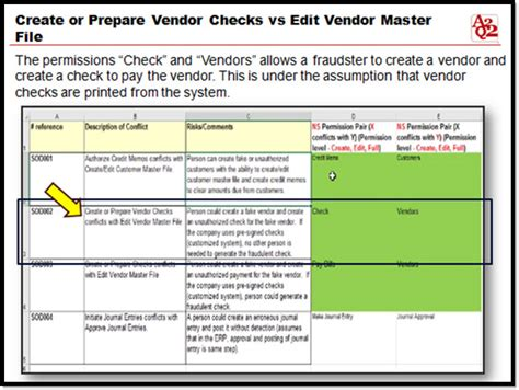 Vendor Background Check Basic 4 Netsuite Segregation Of Duties