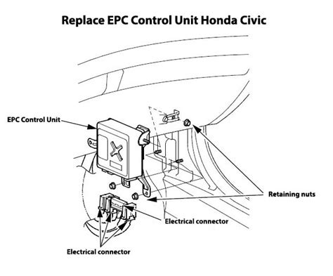 honda civic eps wiring diagram