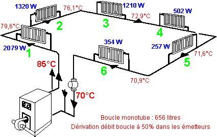Chauffage Au Gaz 1937 by R 233 Solu Seche Serviettes Sur Circuit Monotube Qui Ne