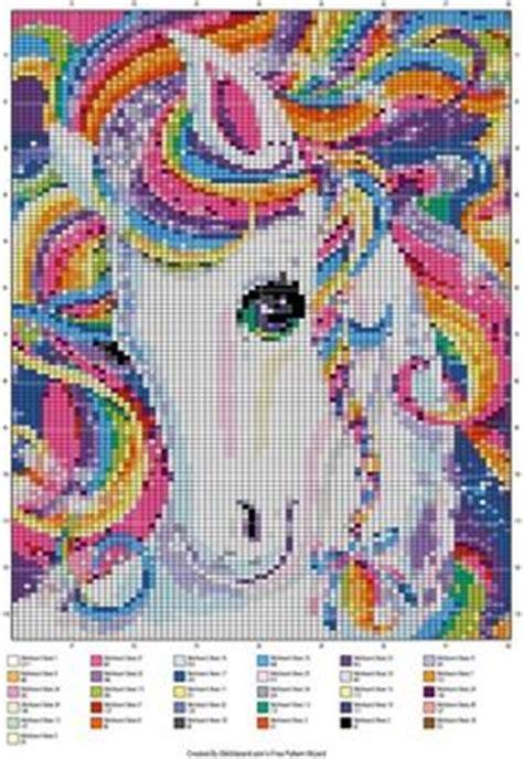 sharekhan pattern finder charges perler beads b 252 gelperlen vorlage minion spardose bei