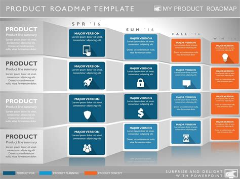 microsoft roadmap template product delivery plan roadmap template