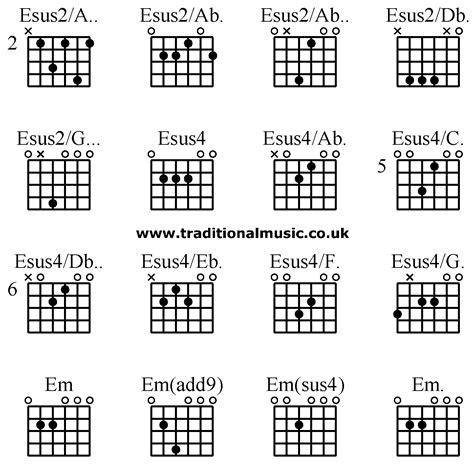 Guitar Chord Esus