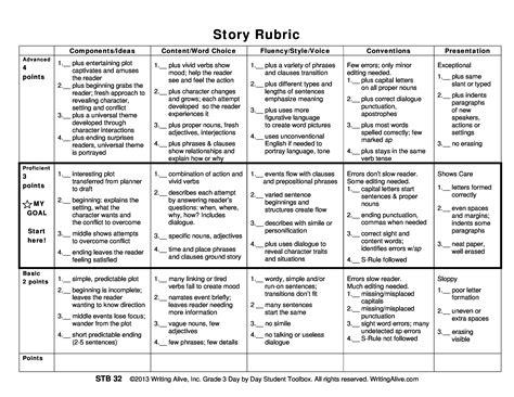 51 best rubric images on pinterest writing rubrics teaching