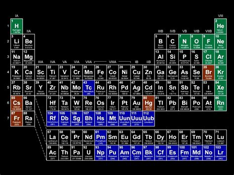 periodic table wallpaper wallpapers hd quality