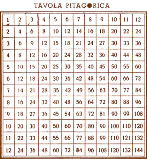 tavola pitagorica tabelline tabelline da 1 a 10 da stare