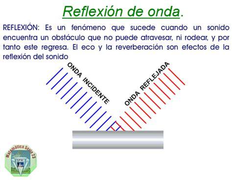 imagenes de la reflexion fisica gif sobre difracci 243 n refracci 243 n y reflexi 243 n de ondas