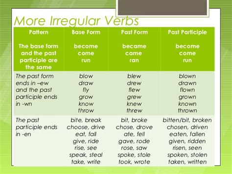 verb pattern lead verbs 1