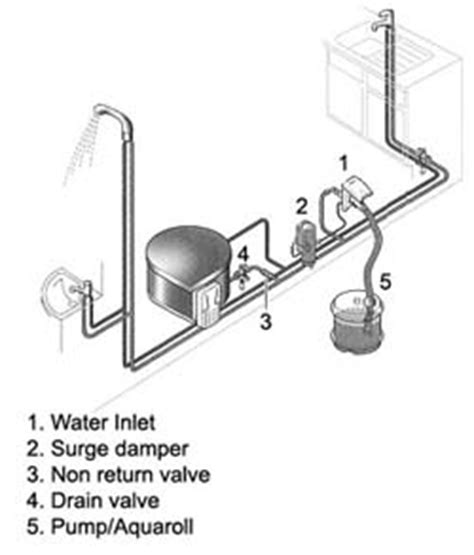 henry water heater wiring diagram 33 wiring diagram