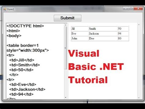 tutorial visual basic net visual basic net tutorial 31 how to make a simple html