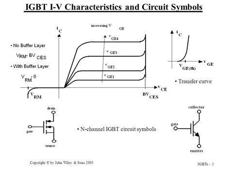 igbt transistor characteristics insulated gate bipolar transistors igbts ppt