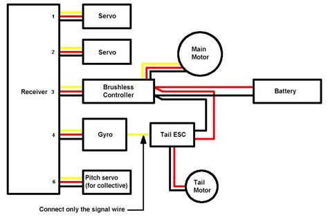brushless motor wiring diagram 30 wiring diagram images