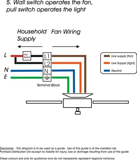 house fan wiring diagram wiring diagram 2018