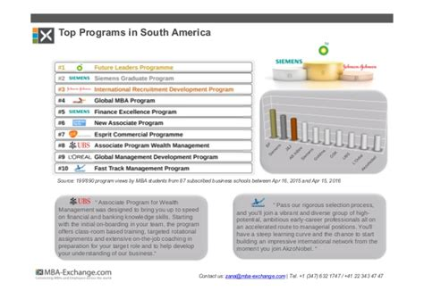Bank Of America Mba Leadership Development Program by Development Programs Gaining Momentum Among Mba Students