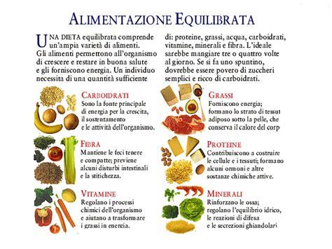 minerali alimenti carboidrati proteine fibre e grassi buoni quali fonti