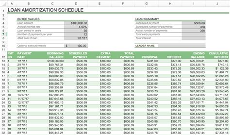 loan amortization schedule 5 free excel pdf documents download