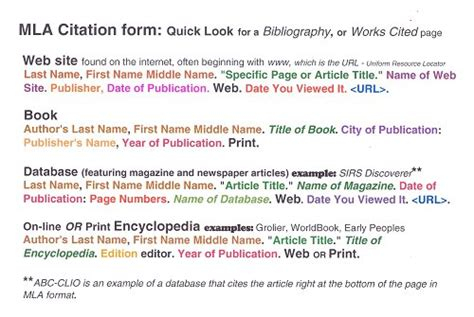 Cite Website Mla In Essay by How To Make A Reference Page Mla Anuvrat Info