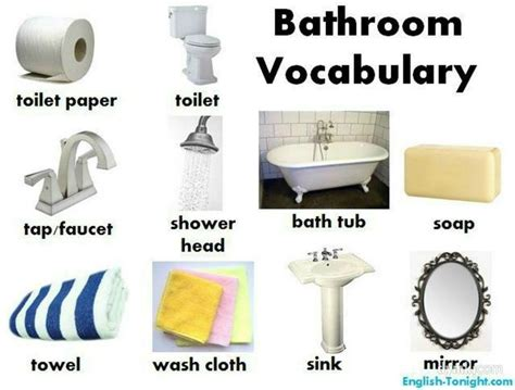 bathroom words more bathroom vocabulary house and furniture pinterest
