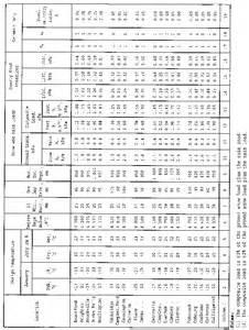 Plumbing Code Ontario by Document View Ontario Ca
