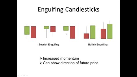 engulfing pattern you tube engulfing candlestick pattern youtube