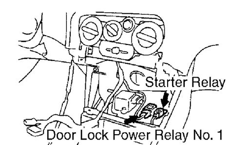 Where Is The Starter Relay On A 1997 Mitsubishi Eclipse