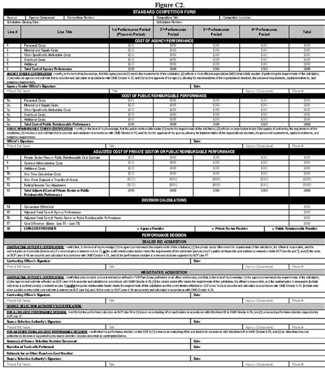 Police Evaluation Form Olala Propx Co Officer Performance Evaluation Template