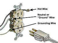 what color is the neutral wire wiring description graphic