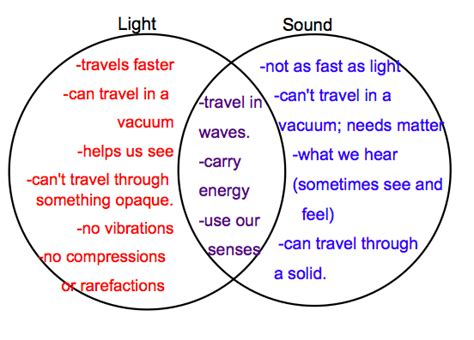 what is light and sound 187 what is that sound