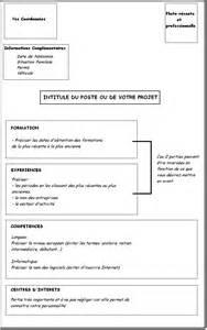 Lettre De Motivation Banque Licence Pro Exemple Cv Licence Pro Cv Anonyme