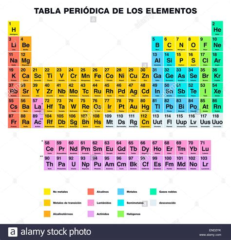 printable periodic table of elements in spanish periodic table of the elements spanish labeling stock