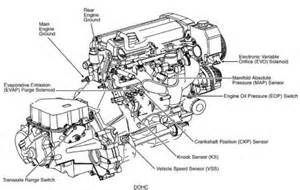 1999 saturn sc2 engine diagram get free image about wiring diagram