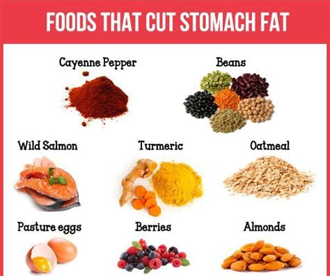 8 Foods That Flatten Your Stomach by 25 Best Ideas About Stomach Burning Foods On