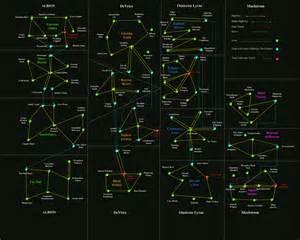 Chemical Light Egosoft Com View Topic Listing Of Station Inputs