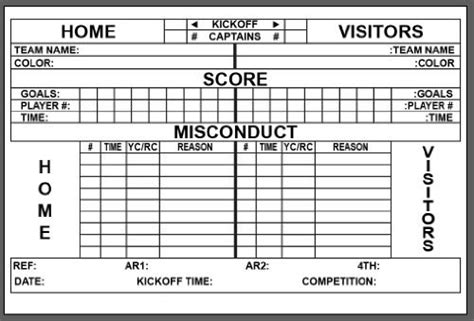 Football Referee Score Card Template by Score Sheet For Soccer 2018