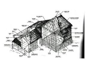 Rectangular House Plans Vernacular Houses History Of Architecture