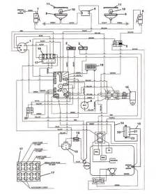 scag turf tiger wiring diagram ignition switch scag wiring diagram free