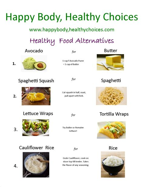 happy body healthy choices 187 healthy food alternatives