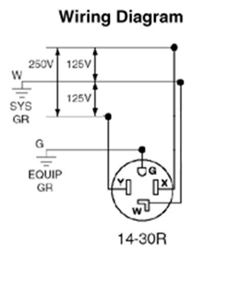 55054 - 30 Amp NEMA 14-30R Surface Mtg Receptacle in Black